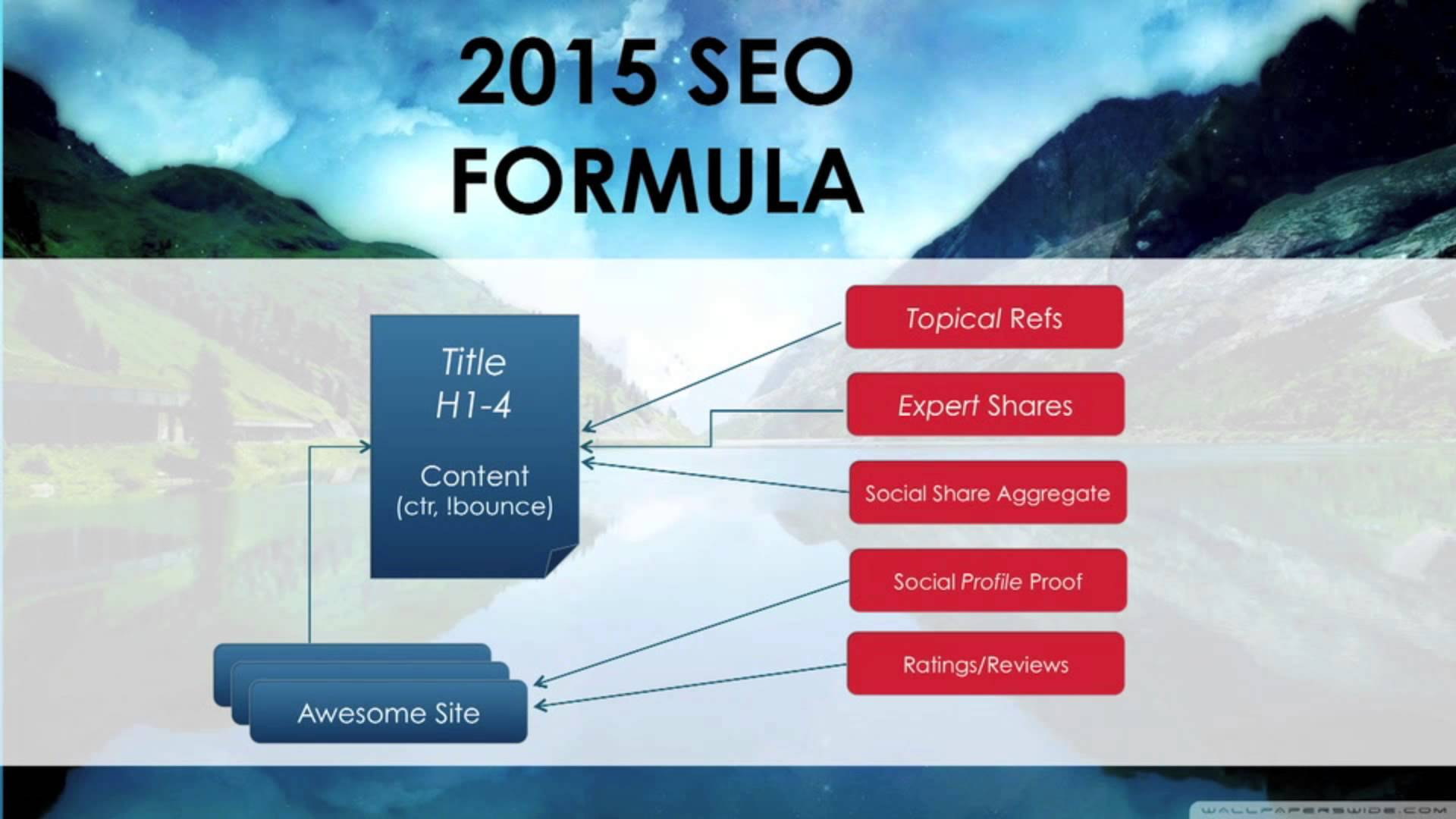 seo affiliate programme We believe we provide the single most powerful affiliate marketing program on the market we pay out our affiliates 20% recurring commissions as well as 5% on 2nd tier earnings in addition, we.
