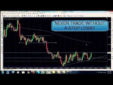 How Does Forex Work In 2015? Forex Trading for Beginners