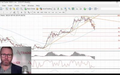 Axi Market Mornings with Greg McKenna 4 May 2016