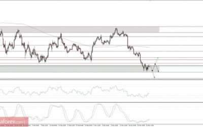 Global macro overview for 24/03/2017