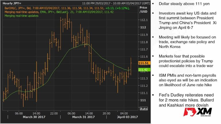 Forex mirror trading reviews