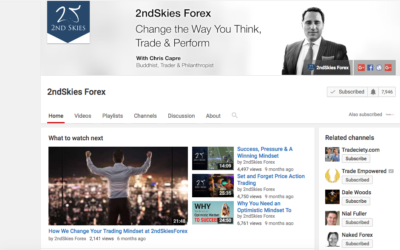 Chris Capre's 2nd Skies Forex Trading Course
