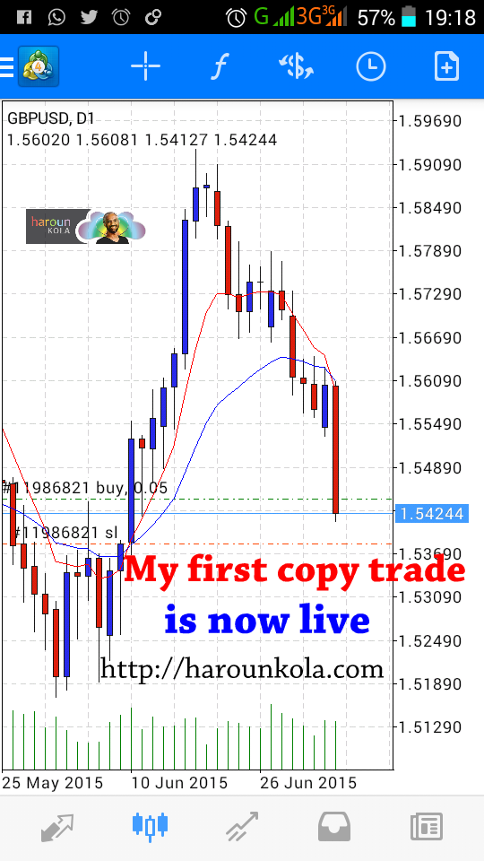First Copy Trade By Quantum Leap Capital