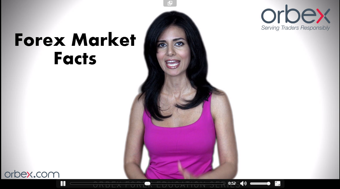 Facts about the forex market