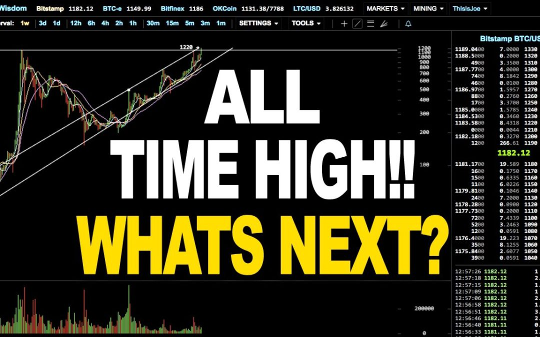 Bitcoin Price Prediction for 2017 Using Technical Analysis