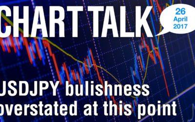 LMAX Exchange Chart Talk – Wednesday, April 26, 2017