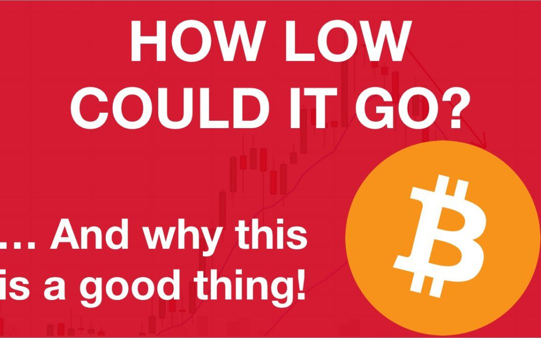 Did Bitcoin Top? If so, here is how low it could go