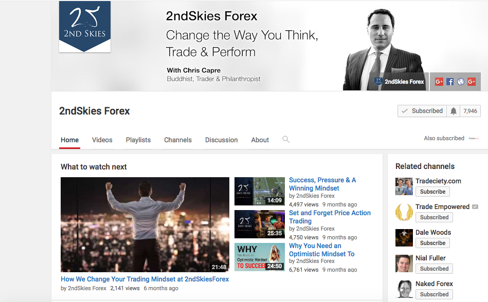 Forex trading articles