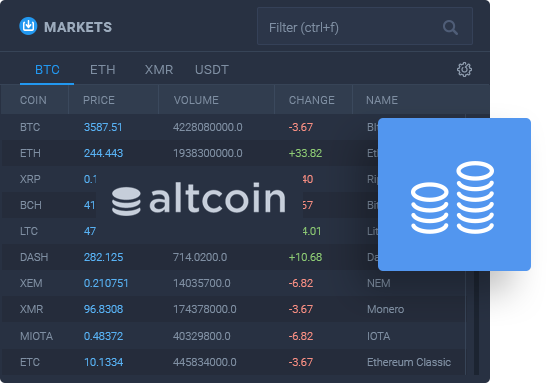 How Joining The Decentralized Cryptocurrency Exchange Altcoin.io Can Earn You A Crypto Currency Income in 2018