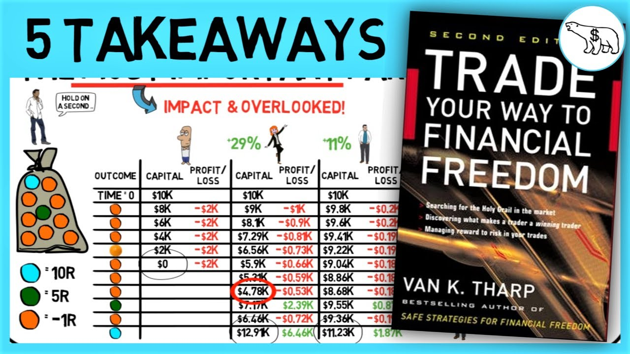 trade-your-way-to-financial-freedom